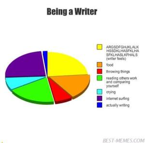being a writer pic